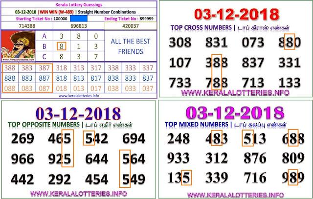 WIN WIN W-489 Kerala lottery abc guessing by keralalotteries.info