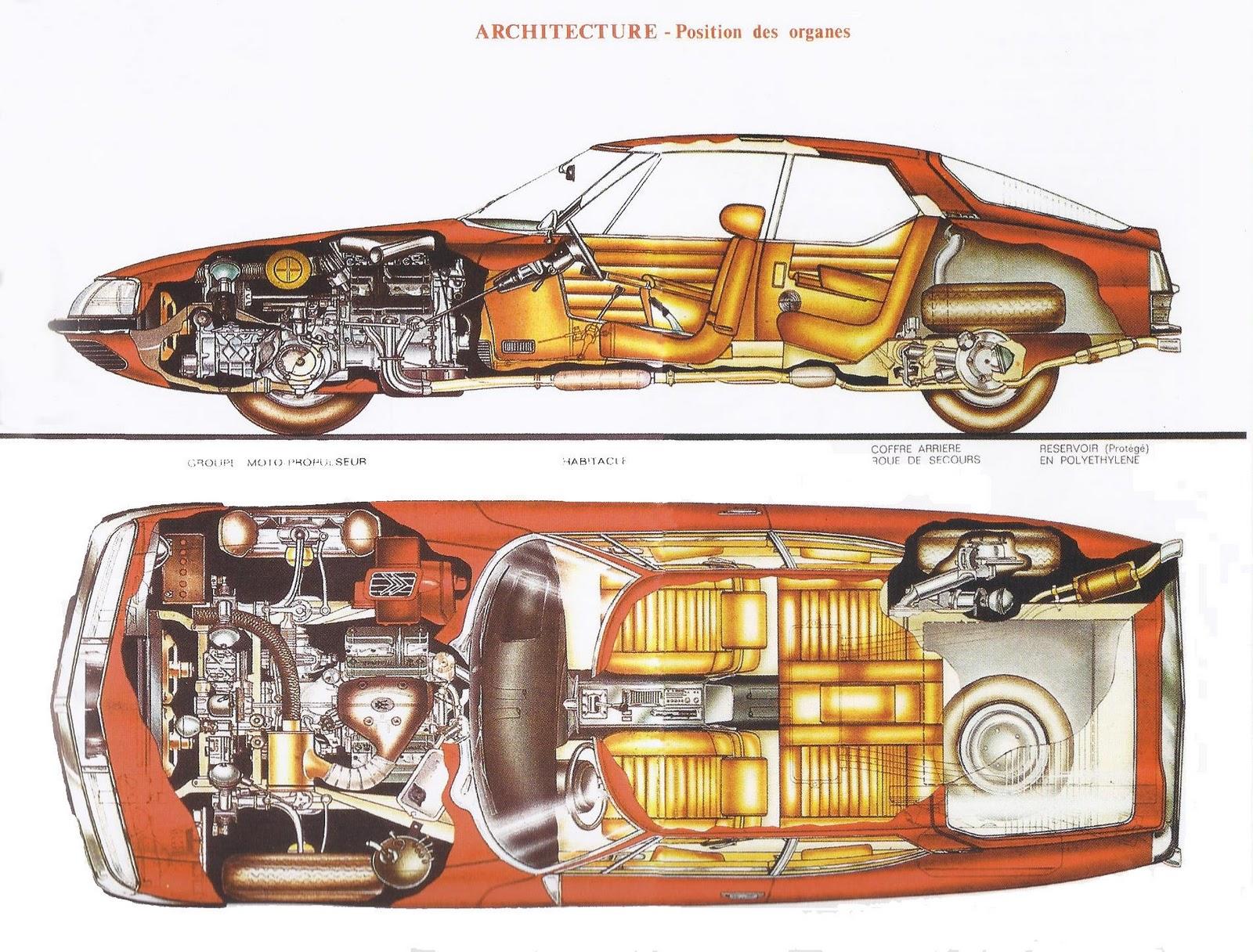mid engine fwd cars. Black Bedroom Furniture Sets. Home Design Ideas