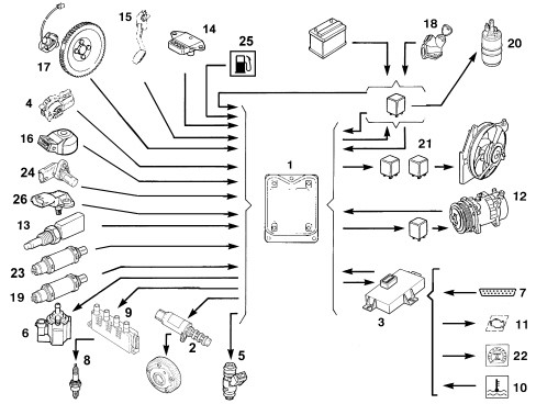 Mallory Dual Point Ignition Wiring Diagram
