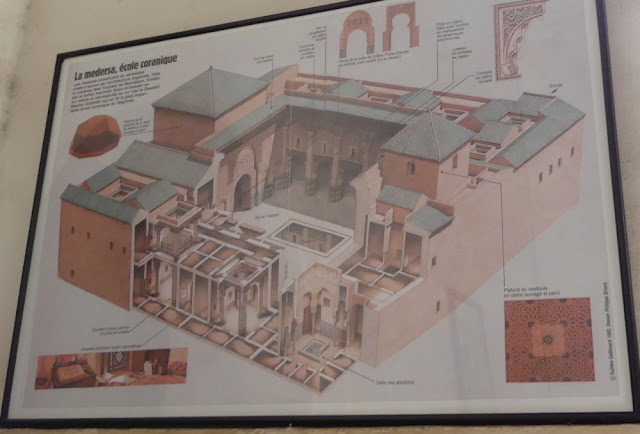 Marrakesch - Plan Medersa Ben Youssef