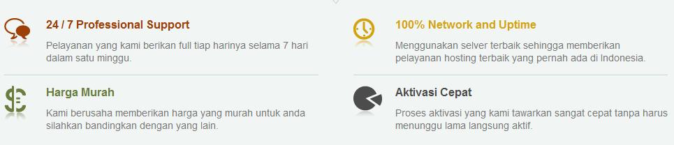 Indotophosting.com Layanan Hosting Unlimited 2014 dan Domain Murah 2015 Terbaik di Indonesia