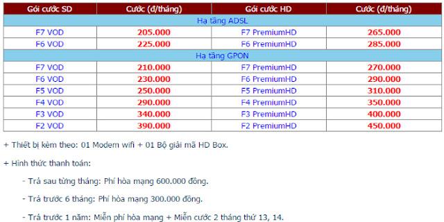 Lắp Đặt Internet FPT Tại Thị Xã Long Khánh 3