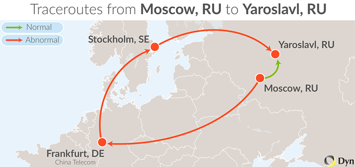 Chinese Telecom Routes Russian Domestic Internet Traffic through China