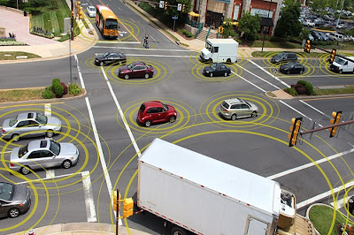 Sending Our Probes Around: The Intelligent Transport System