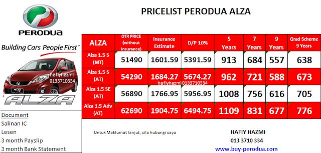 Promosi Perodua Alza Bulan September 2018