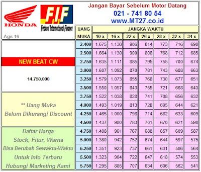 FIF Honda Beat CW