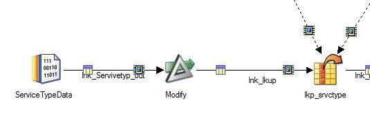 http://www.ibm.com/support/knowledgecenter/SSZJPZ_11.3.0/com.ibm.swg.im.iis.ds.parjob.dev.doc/topics/c_deeref_Modify_Stage.html