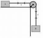 Contoh soal dua benda yang dihubungkan dengan katrol
