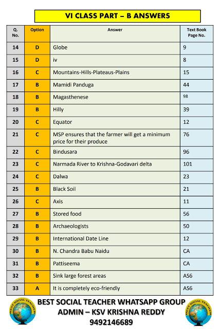 AP SA 1  6th class Social Science Answer Keys Sheet