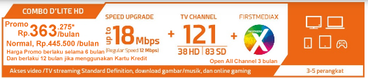 PROMO FIRST MEDIA PAKET COMBO DLITE  HD
