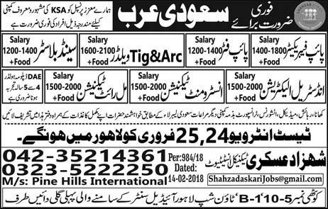 Latest Jobs in Saudi Arabia for Different Posts 20 February 2018