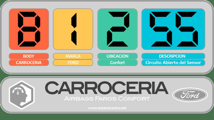 CODIGOS DE FALLA: Ford (B1200-B12FF) Carrocería | OBD2 | DTC