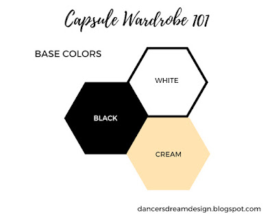 Capsule Wardrobe 101 + a List of Must-Haves