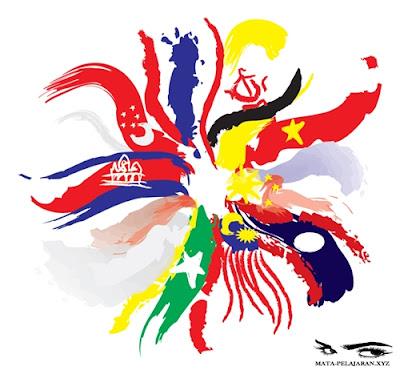 ASEAN, Berdirinya ASEAN, Tujuan ASEAN, Fungsi, ASEAN, Struktur ASEAN, Peranan ASEAN.