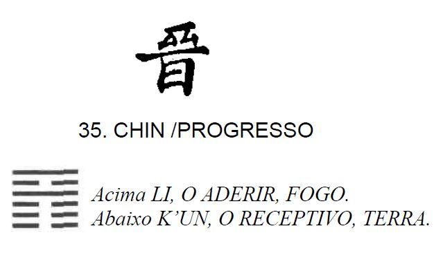 Imagem de 'Chin / Progresso' - hexagrama número 35, de 64 que fazem parte do I Ching, o Livro das Mutações