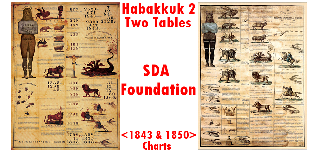 Habakkuk Two Tables – SDA Foundation – Part 3