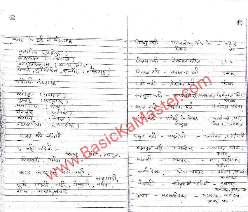 पर्यावरण- सामाजिक अध्ययन Notes- 9