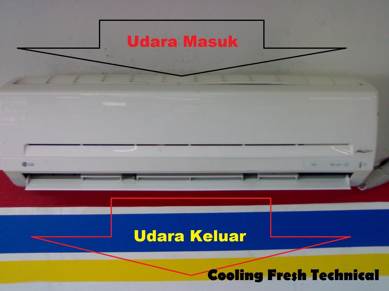 Dampak ringan yang terjadi adalah terjadinya penurunan proses pendinginan ruangan atau dengan kata lain troubel terjadi kerusakan pada unit AC dan