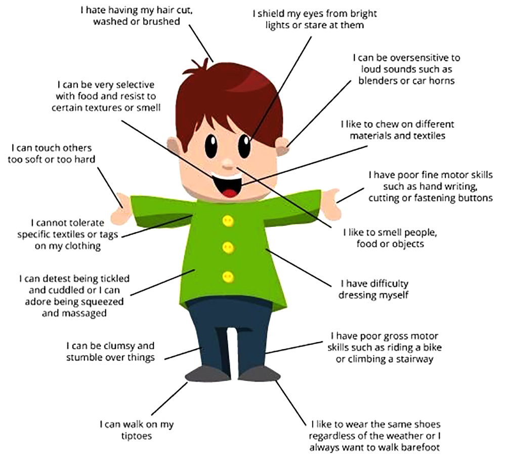 medium resolution of they know someone with autism or have read something online lots of people have run across something like this diagram on facebook