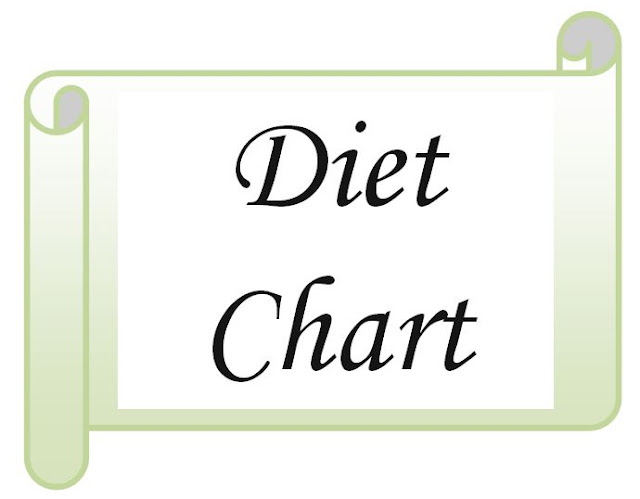 Real Diet Balance