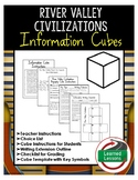 River Valley Civilization Informational Cube