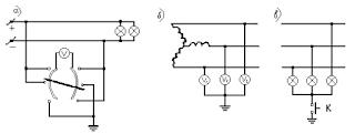 Принципиальные схемы измерения и контроля изоляции в судовых кабелях