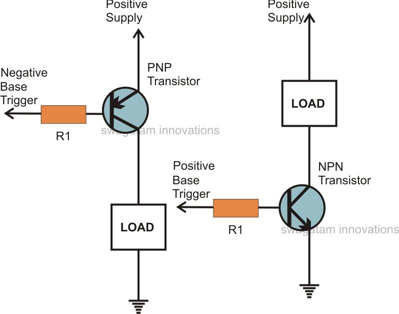 Pnp and npn transistor pdf