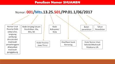 Update Kurikulumpendidikan Petunjuk Penulisan Teknis Upload  Form SHUAMBN