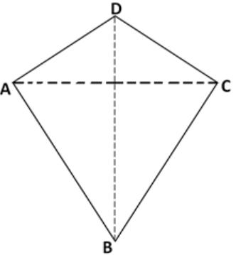 Cara Membuat Layang-Layang Sederhana