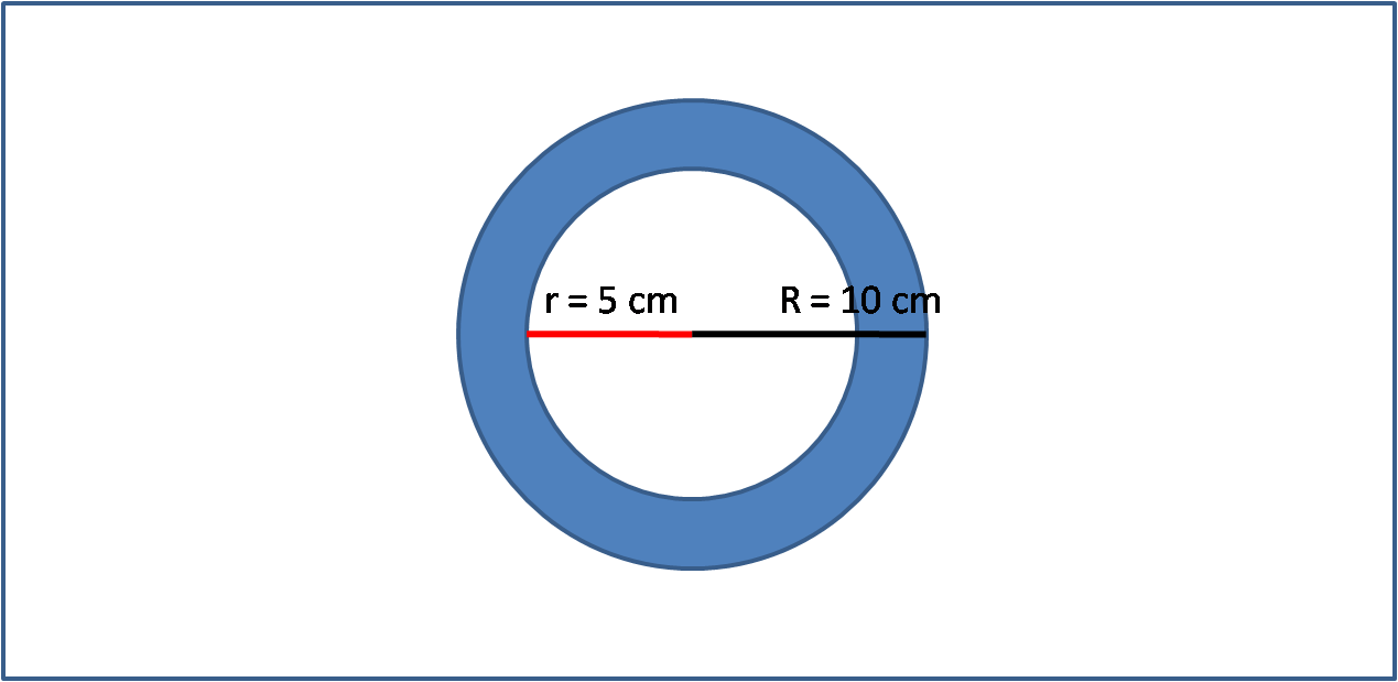 Mencari Luas Daerah Diarsir Dari Lingkaran Yang Berlubang Solusi Matematika