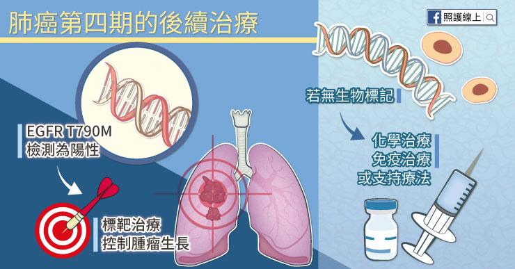 肺癌第四期的後續治療。若檢測為陰性,就要考慮化學治療、免疫治療或支持療法。