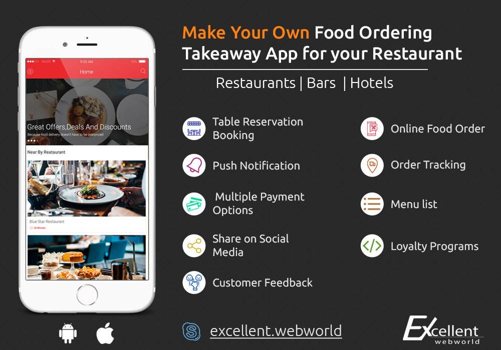 The Significance Of Online Food Ordering And Restaurant