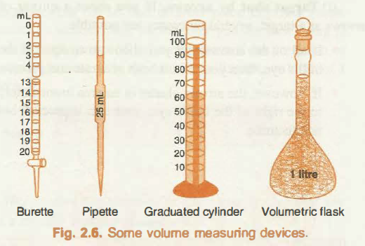 Big Volume Measuring Instruments : What is a physical property waec tutor online inside