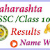 Mah SSC Result 2016 at mahresult.nic.in Namewise 10th Marks