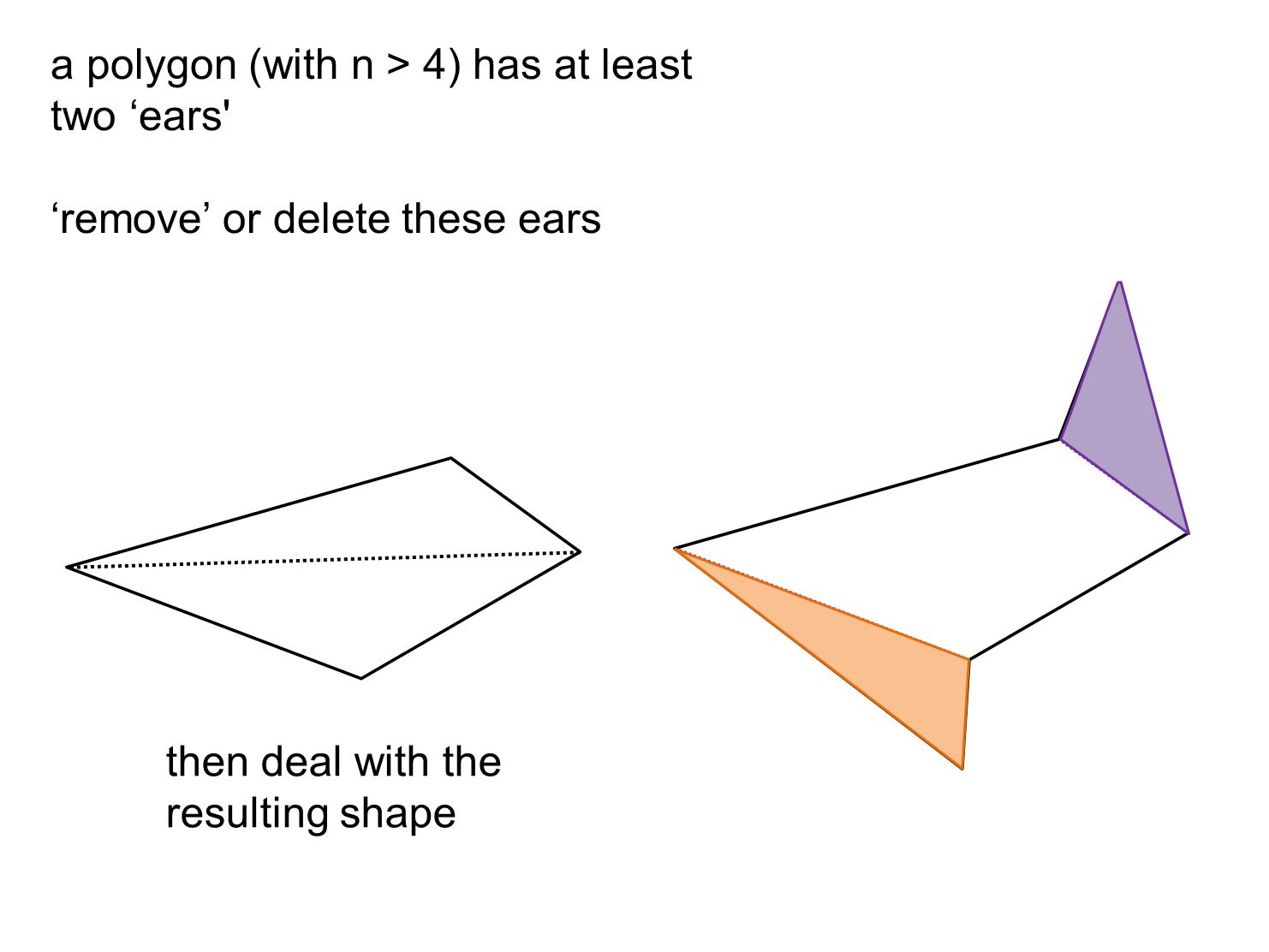 Median Don Steward Mathematics Teaching Polygon Angle Sum