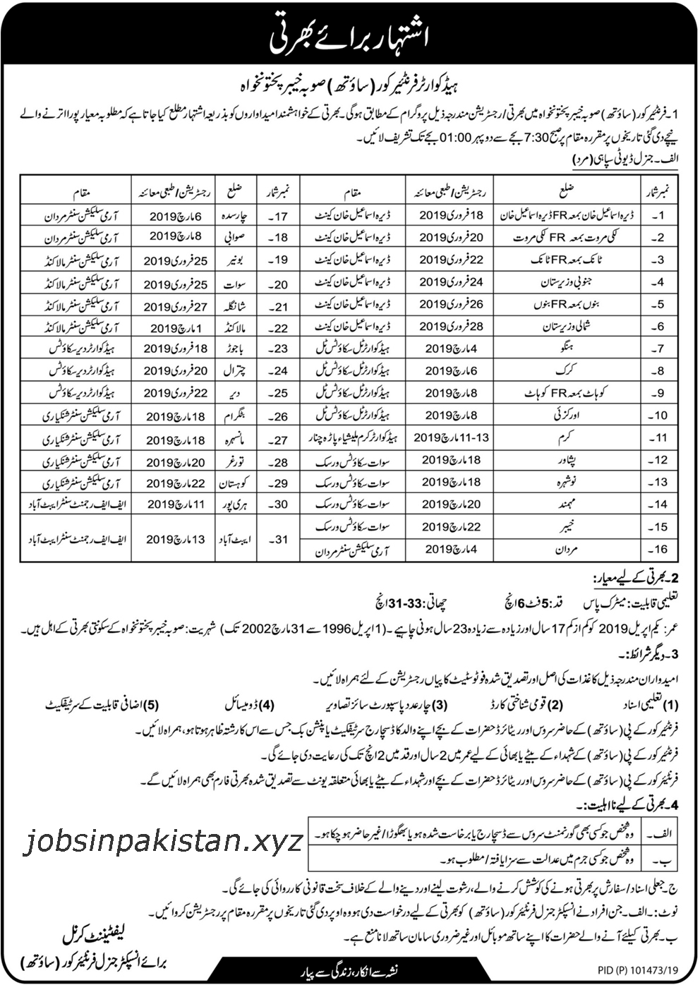 Advertisement for Frontier Corps KPK Jobs