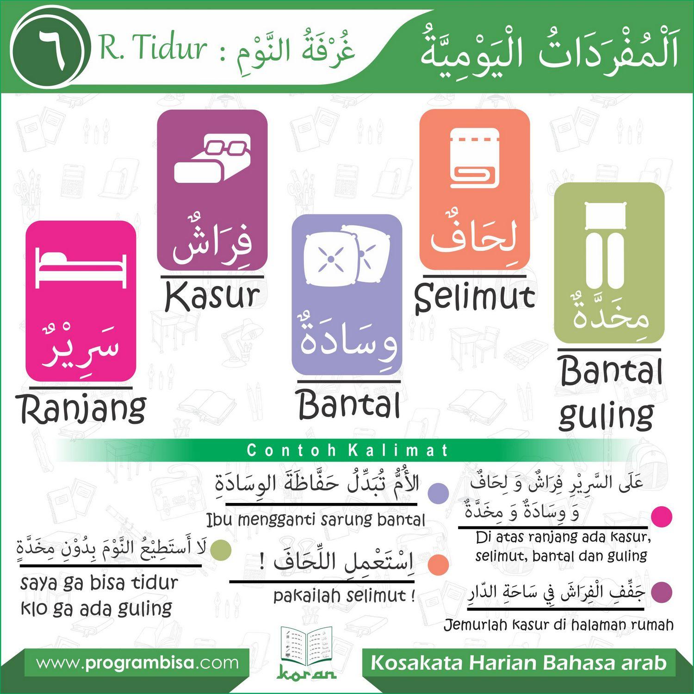 Ruang Bahasa Makan Arab
