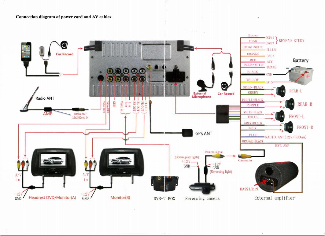 Wiring Diagram Head Unit