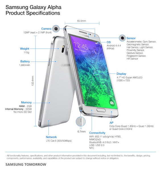 Samsung Galaxy Alpha - Product Specifications