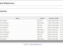 Membuat CRUD Data Mahasiswa Dengan PHP dan MySQL