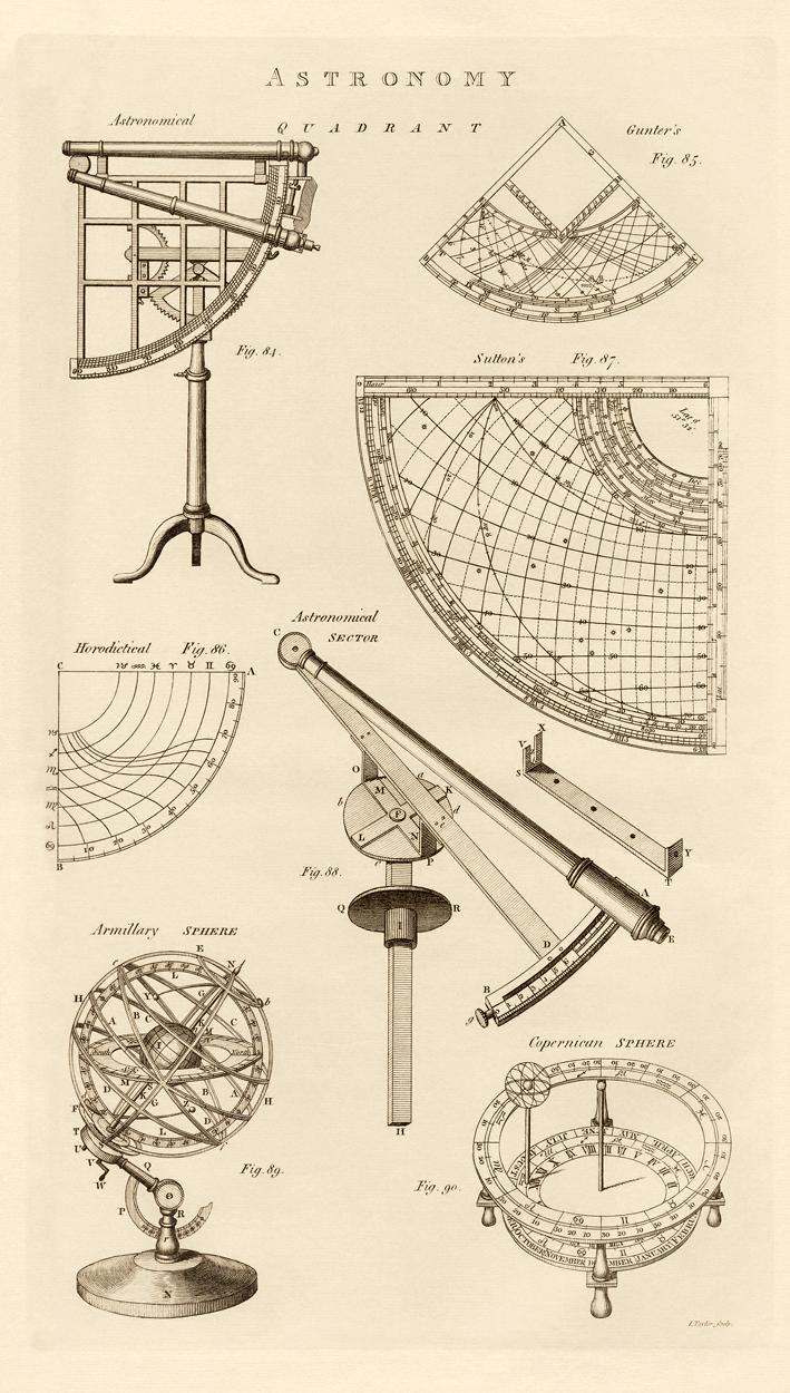 antique astronomy equipment -#main