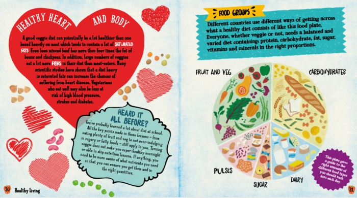 Healthy heart and body spread from Living on the Veg: A kids' guide to life without meat