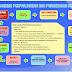 Informasi Syarat-Syarat Pengurusan STNK di Samsat Jakarta Pusat