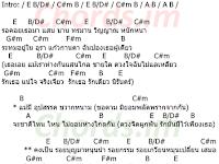คอร์ดเพลง แต่ปางก่อน - Cocktail (ค็อคเทล) Feat. ปิ่น พรชนก (เพลงประกอบละคร แต่ปางก่อน)