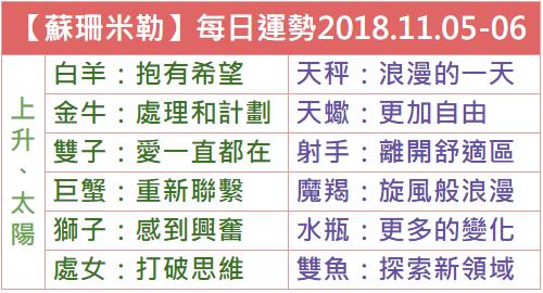 【蘇珊米勒】每日運勢2018.11.06