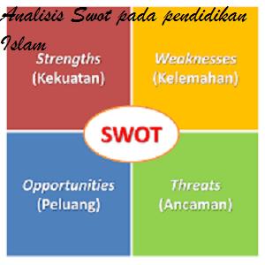 Analisis Swot Dalam Lembaga Pendidikan Islam