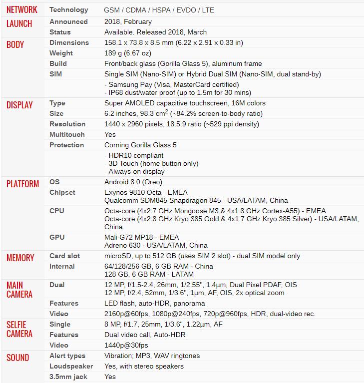 Samsung galaxy s9+ specs details