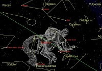 Zodiak Aquarius Bulan Maret 2018