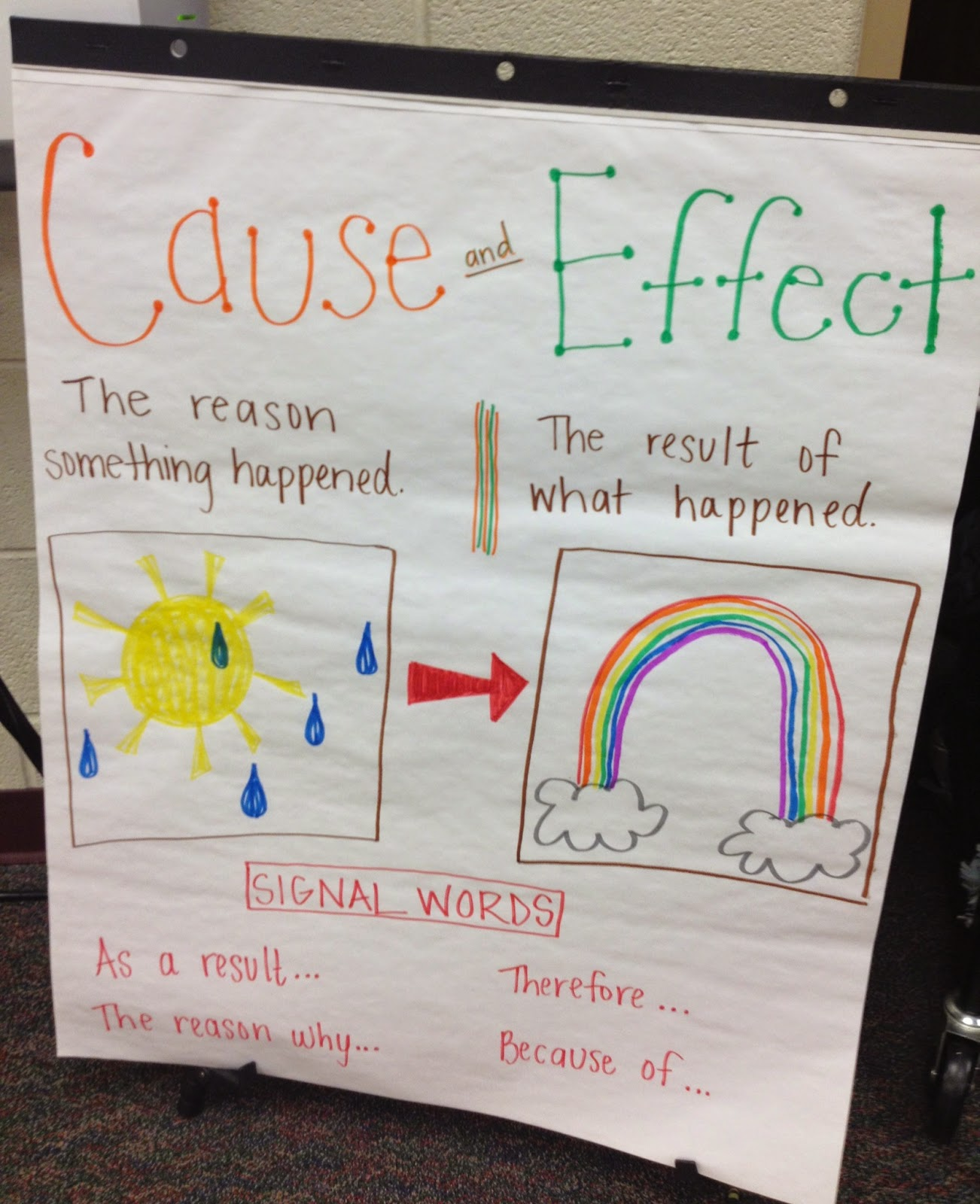 Secrets Of The Second Grade Sisters Cause And Effect