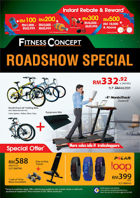 Fitness Concept Roadshow Special 2016